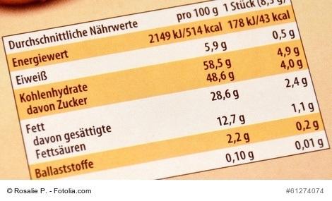 Wie viele Kohlenhydrate - Foto von Nährwerttabelle
