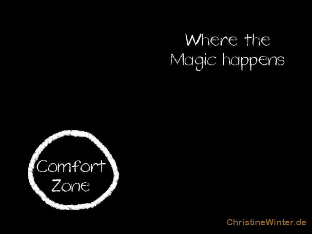 Die extravertierte Sicht . Rein in die Komfortzone